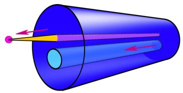 plasmonic-nanotip.png