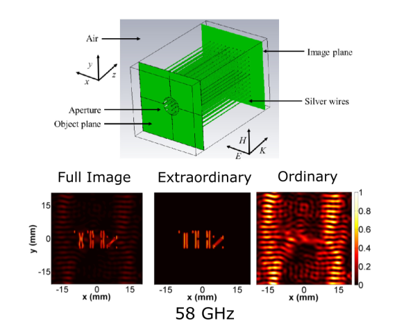 imaging-58GHz.png